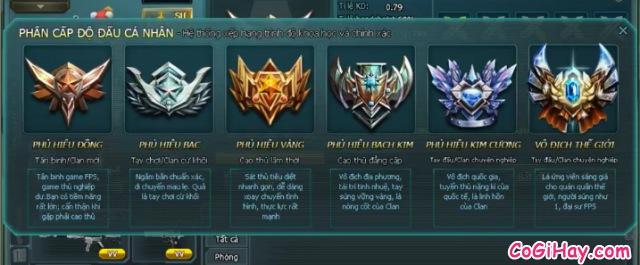 6 loại quân hàm trong game truy kích