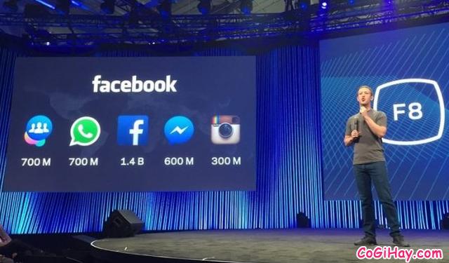 Hướng dẫn bạn cách lấy lại mật khẩu Facebook bằng chứng minh thư + Hình 2
