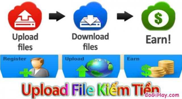 Cách kiếm tiền online bằng cách upload video files trên Filespw + Hình 10
