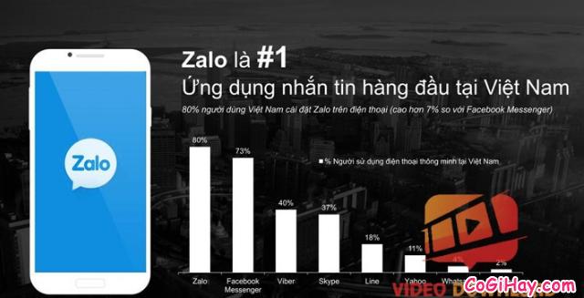 Hướng dẫn khôi phục lại tin nhắn đã bị xóa trên Zalo + Hình 6
