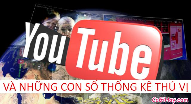 Những con số thống kê thú vị về mạng xã hội chia sẻ video Youtube