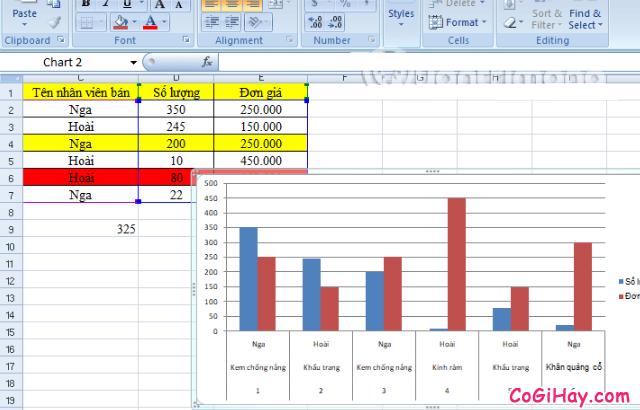 Hướng dẫn cách sao chép biểu đồ từ file Excel sang Word + Hình 8