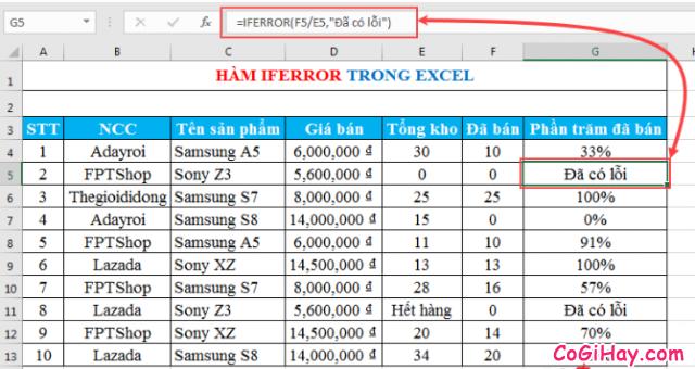 Thông tin về Hàm IFERROR - Hàm kiểm tra lỗi công thức trong Excel + Hình 8