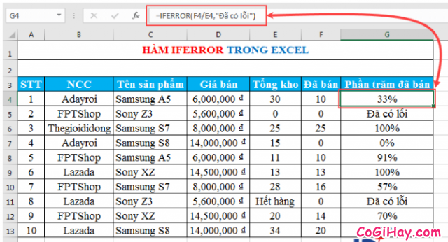 Thông tin về Hàm IFERROR - Hàm kiểm tra lỗi công thức trong Excel + Hình 9