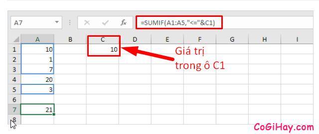 Hàm SUMIF và Ví dụ sử dụng hàm trong Microsoft Excel + Hình 9