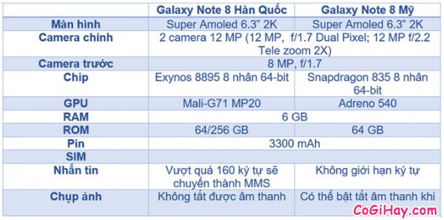 So sánh Galaxy Note 8 Xách Tay Hàn Quốc & Note 8 Mỹ + Hình 8