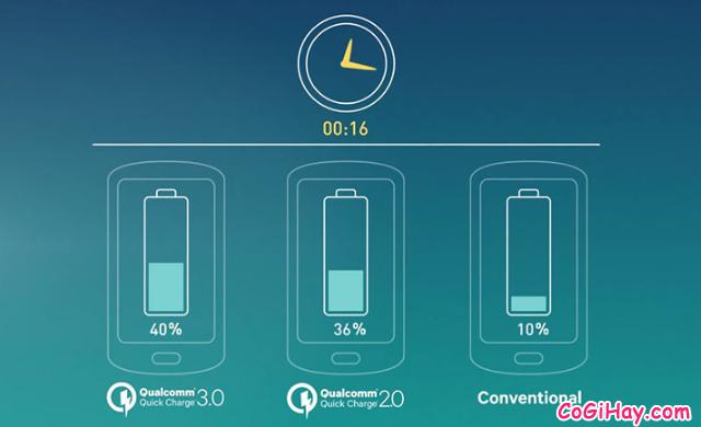 Thủ thuật vô hiệu hóa sạc nhanh trên smartphone + Hình 2